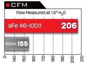 AFE - aFe Power BladeRunner Intake Manifold - Dodge Diesel Trucks 03-07 5.9L - Image 9
