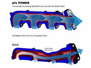 AFE - aFe Power BladeRunner Ported Ductile Iron Exhaust Manifolds | GM Diesel Trucks 01-16 V8-6.6L - Image 7