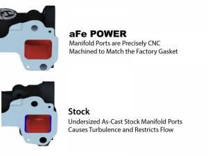 AFE - aFe Power BladeRunner Ported Ductile Iron Exhaust Manifolds | GM Diesel Trucks 01-16 V8-6.6L - Image 8