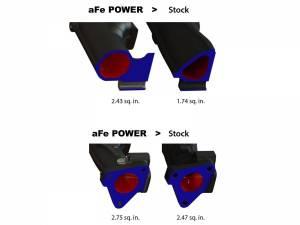 AFE - aFe Power BladeRunner Ported Ductile Iron Exhaust Manifolds | GM Diesel Trucks 01-16 V8-6.6L - Image 9