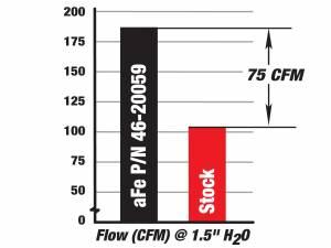 AFE - AFE 46-20049 Intercooler pipe for 2004.5-10 GM LLY/LBZ/LMM 6.6L Duramax - Image 2